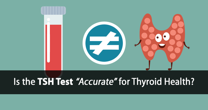 is the TSH Test accurate?