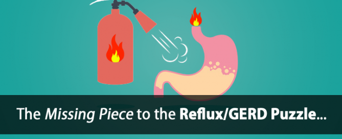 thyroid reflux GERD