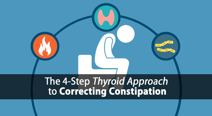 hypothyroidism and constipation