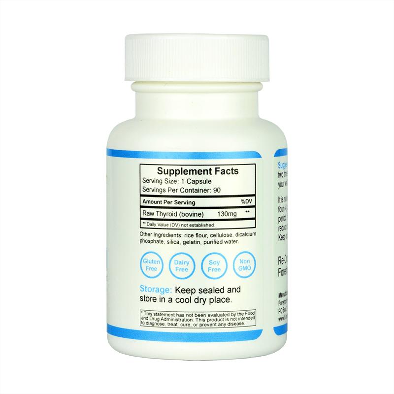 Raw thyroid dosage