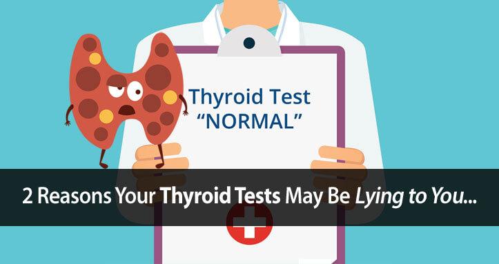 normal thyroid test