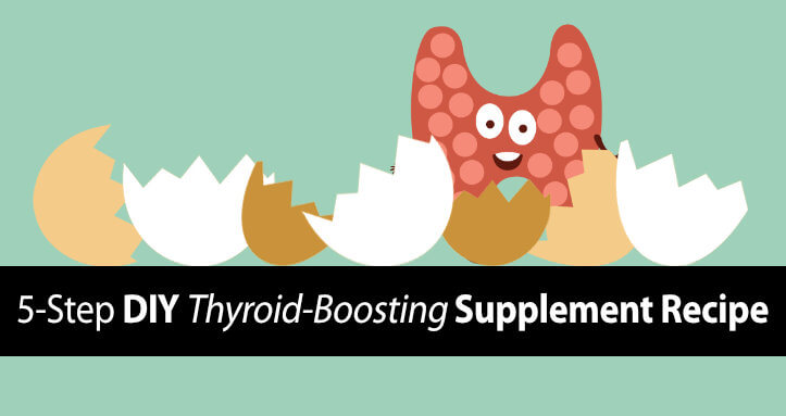 Thyroid Eggshell Calcium